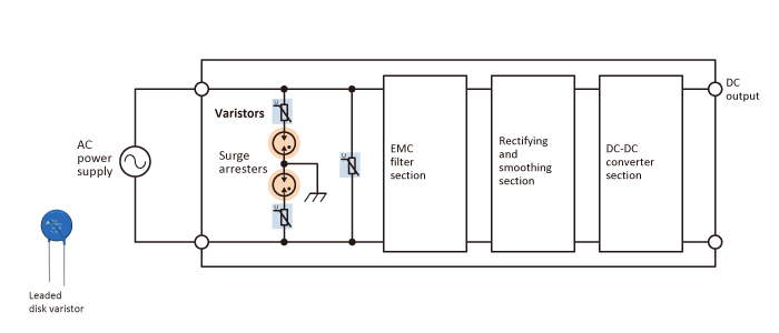 How to Use ESD/surge Protection Devices : Disk Varistors