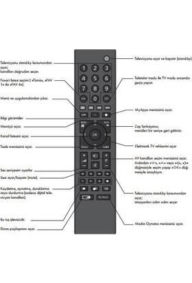 Arçelik Televizyonlar, LED Ekranlar ve Fiyatları