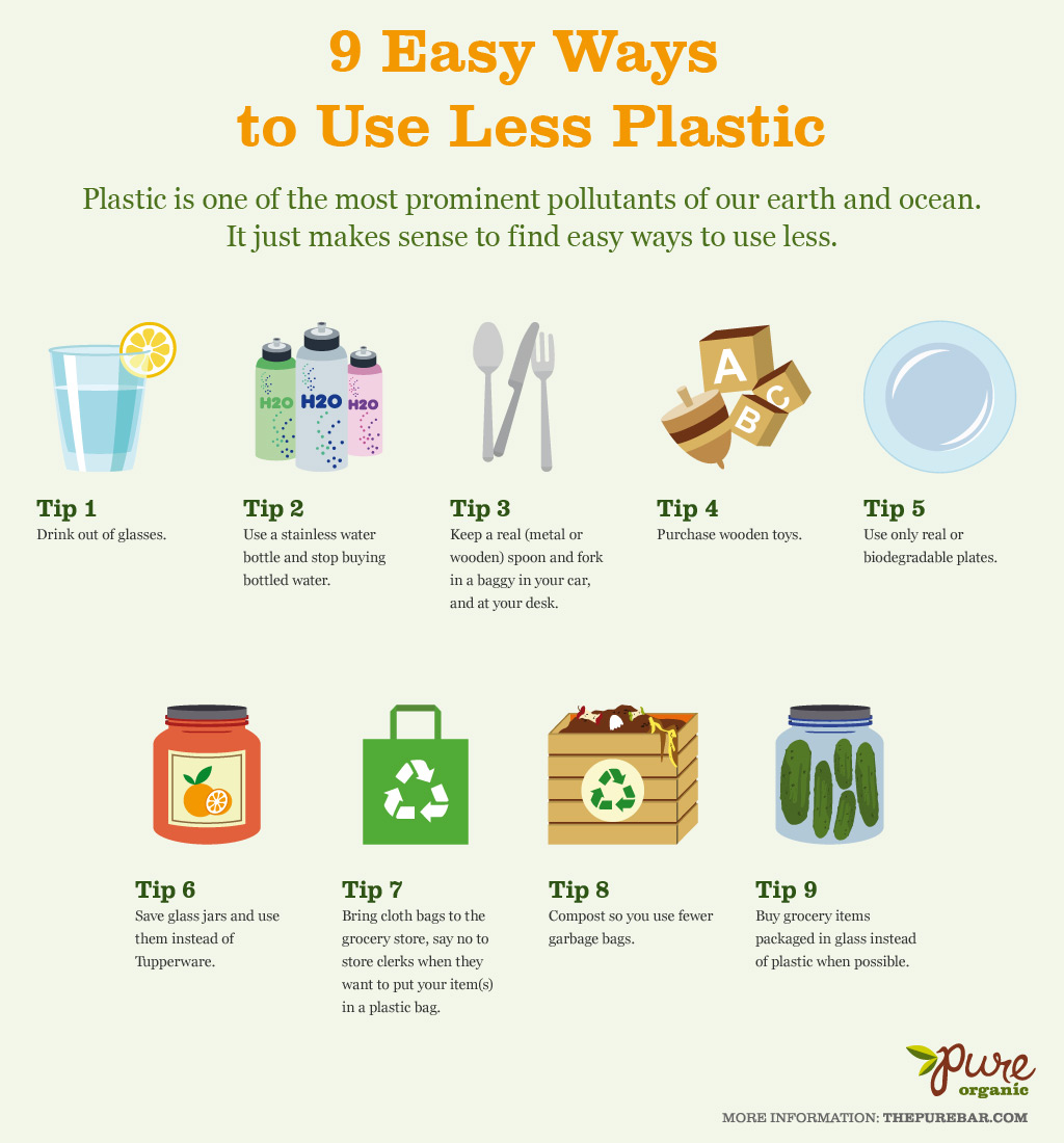 9 Easy Ways To Use Less Plastic [infographic]  Via Pure