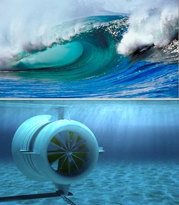 Ocean Wave Energy Diagram Wind Wave Formation