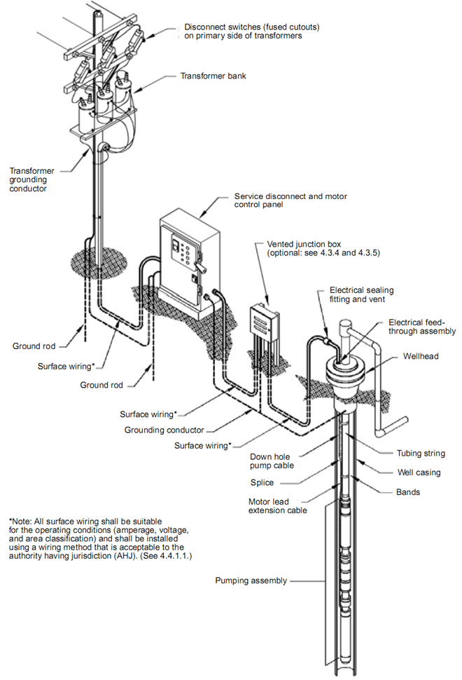 submersible well pump schematic