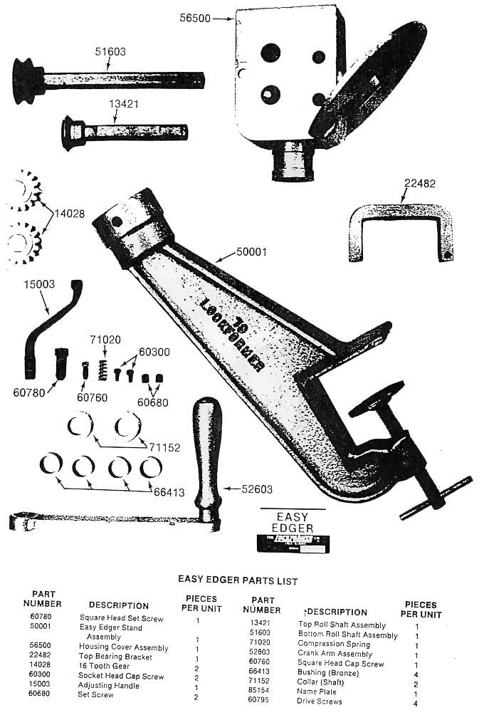 Lockformer Machinery Parts Diagrams: Easy-Edger Manual