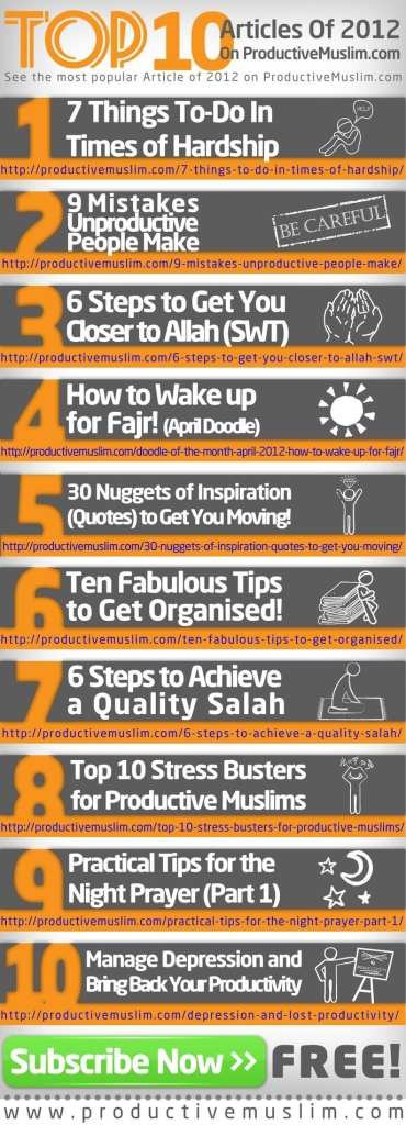 Top 10 ProductiveMuslim.com Posts of 2012 - Productive Muslim