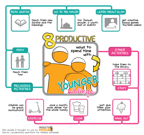 [January Doodle] 8 Productive Ways to Spend Time with Younger Siblings - Productive Muslim