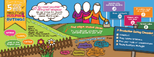 [Doodle of the Month] 5 Top Tips for Productive Muslimah Outings