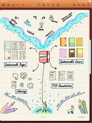 Noteshelf - 5 Ways to Ensure a Productive Family Trip | Productive Muslim