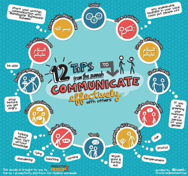 12 tips from the sunnah to communicate effectively with