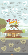 [Doodle of the Month] 10 Habits of Happy Productive Couples