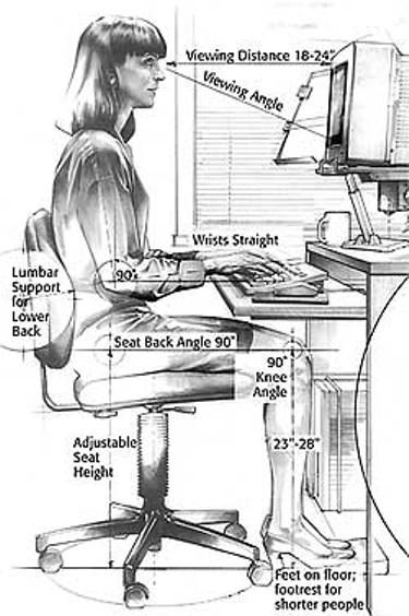 Writing Ergonomics: Top Tips for Proper Posture, Alignment