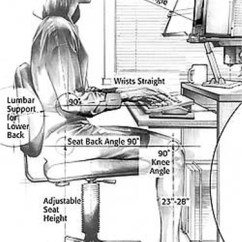 Best Office Chair For Back Pain Ergonomic Living Room Chairs Writing Ergonomics: Top Tips Proper Posture, Alignment, And Movement