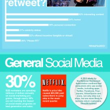 2011 Social Media Statistics and Your Plans for 2012