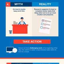 7 Myths of High Productivity