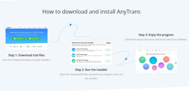 AnyTrans Crack 8 With Activation Code (32 bit, 64 bit) {Updated}
