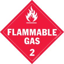 Directiva ATEX para entornos inflamables