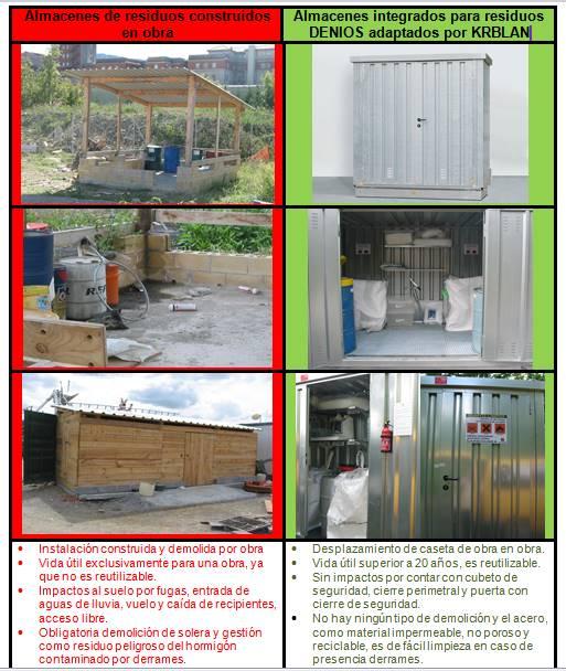 Almacenes integrados para residuos DENIOS
