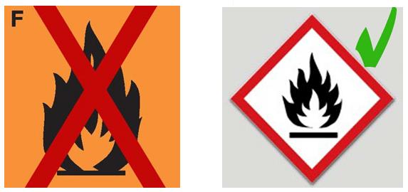 ¡El peligro ya no es naranja!