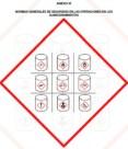 Identificación de requisitos de seguridad en el almacenamiento de productos químicos peligrosos