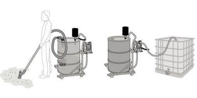 Aspirador de líquidos neumático