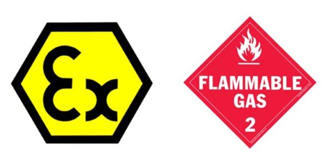 Directiva ATEX: trabajos en entornos explosivos