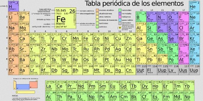 descubren el ununpentium un nuevo elemento qumico para la tabla peridica - Tabla Periodica De Los Elementos Para Que Sirve