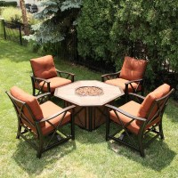 Patio Tables With Gas Fire Pits | Home Improvement
