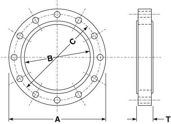 Carbon Steel Forged Raised Face Threaded Flanges 150