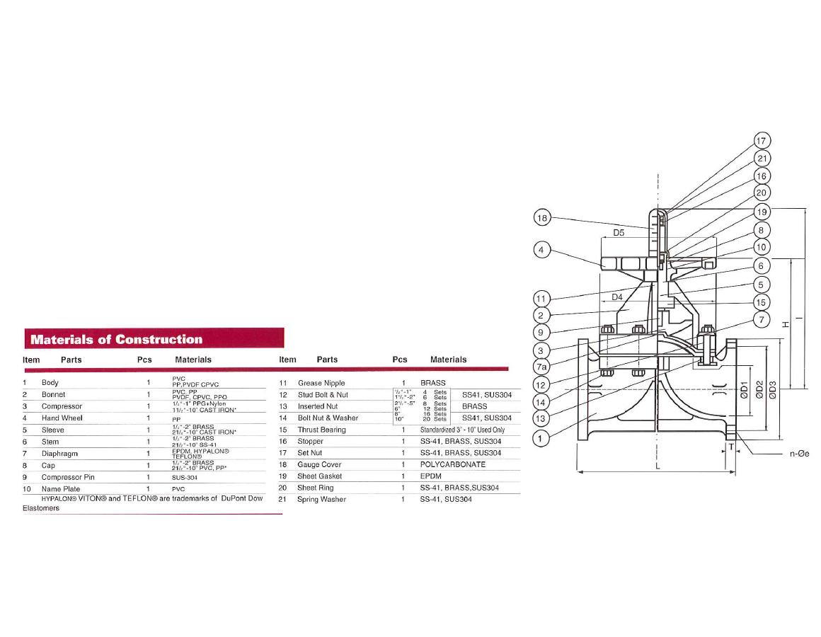 Item # DN-1, 1 Inch (in) Flange Type Diaphragm Valve On TVI