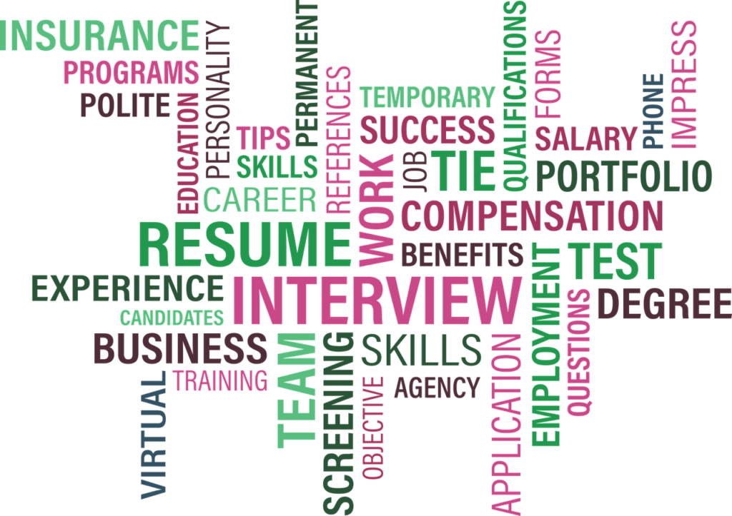 Interviewing Word Cloud