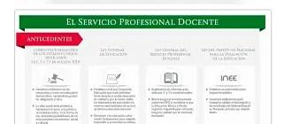 plazas docentes 205-2016_opt