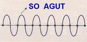 so agut