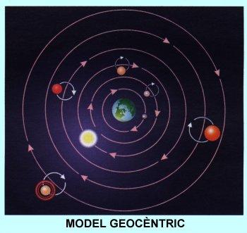 ssolargeocentric