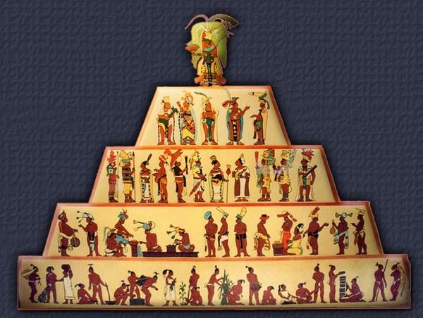 Sociedad Maya Los Mayas