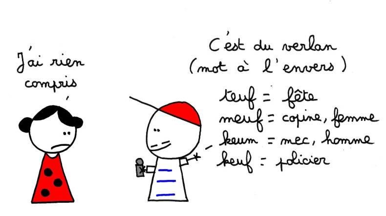 J'ai rien compris  C'est du verlan (mot à l'envers) teuf = fête meuf = copine, femme keum = mec, homme keuf = policier