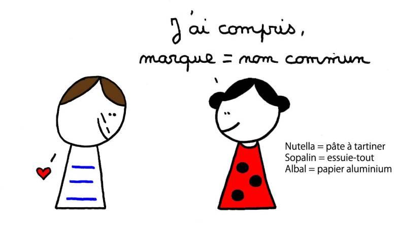 J'ai compris, marque = nom commun Nutella = pâte à tartiner Sopalin = essuie-tout Albal = papier aluminium