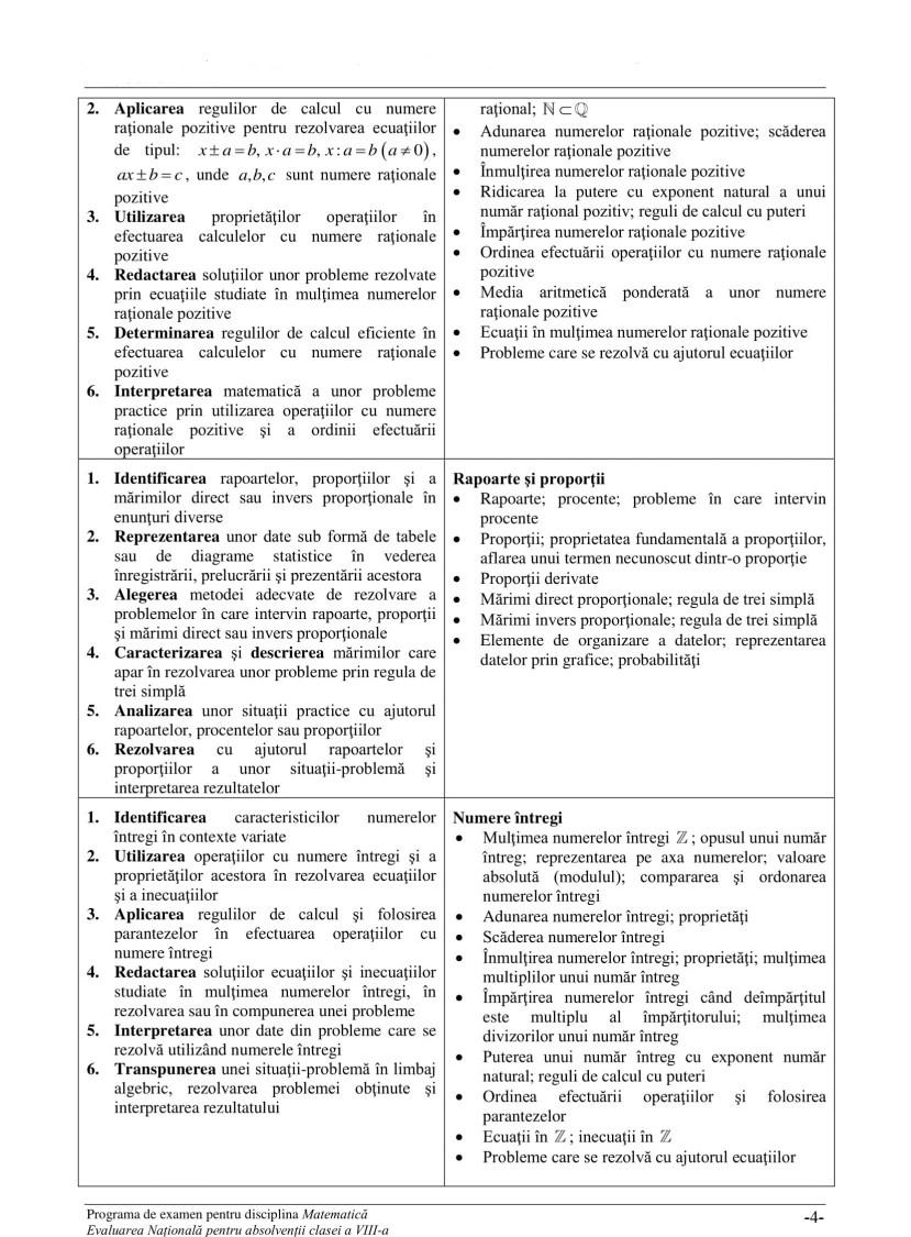 05_Programa_Evaluarea_Nationala _EN8_ Matematica-05