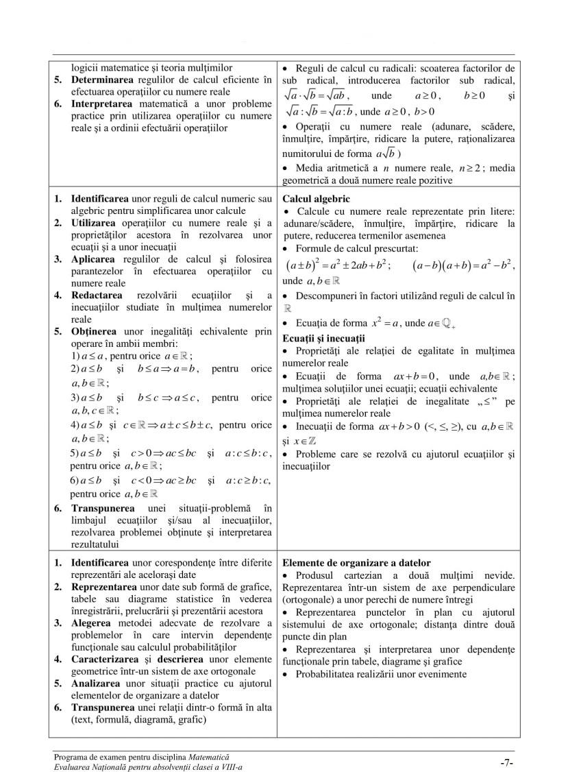 05_Programa_Evaluarea_Nationala _EN8_ Matematica-08