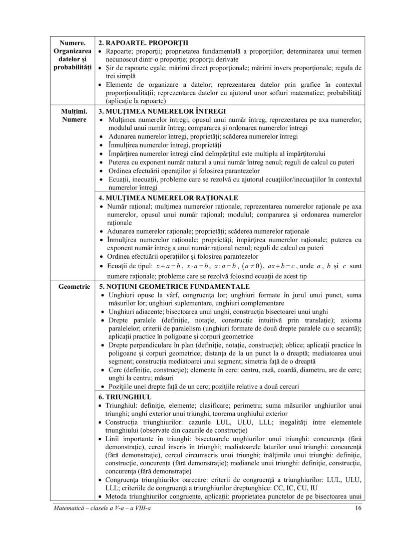 Programa-scolara-matematica-V-VII-1-24-16