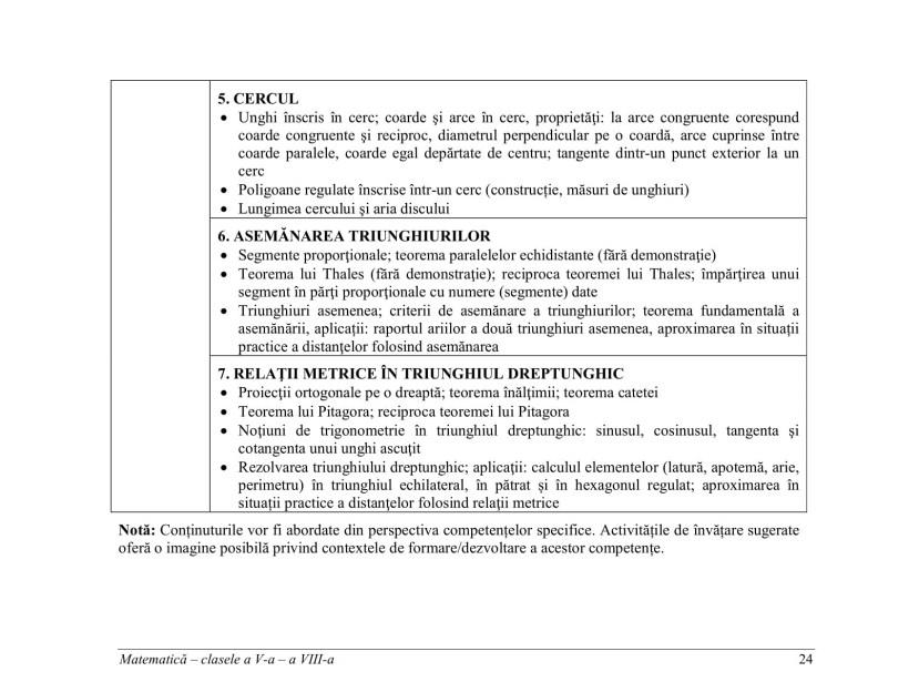Programa-scolara-matematica-V-VII-1-24-24