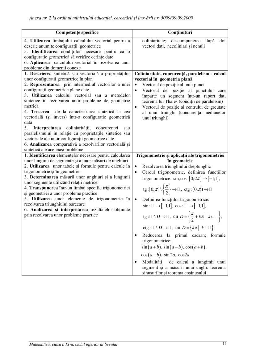 Programa-scolara-matematica-clasa-a-9-a.PDF-11