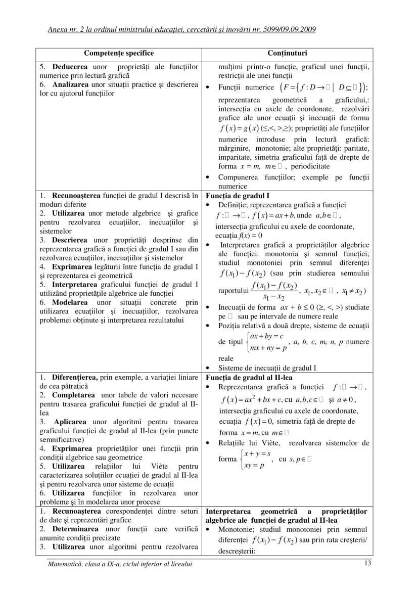 Programa-scolara-matematica-clasa-a-9-a.PDF-13