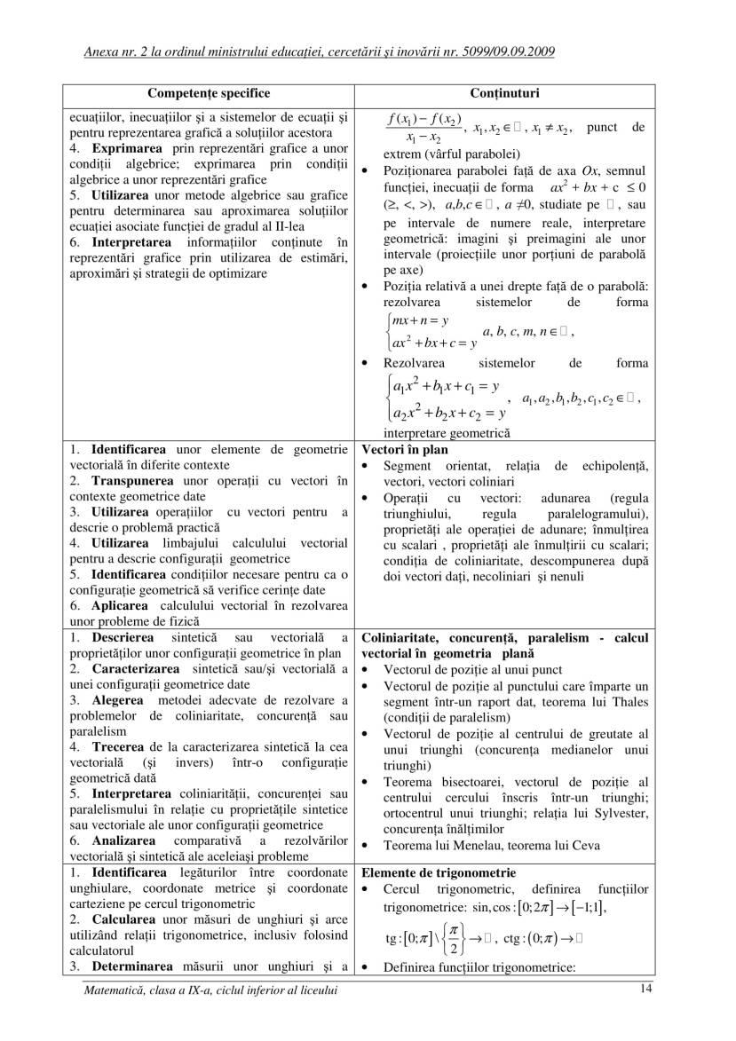 Programa-scolara-matematica-clasa-a-9-a.PDF-14