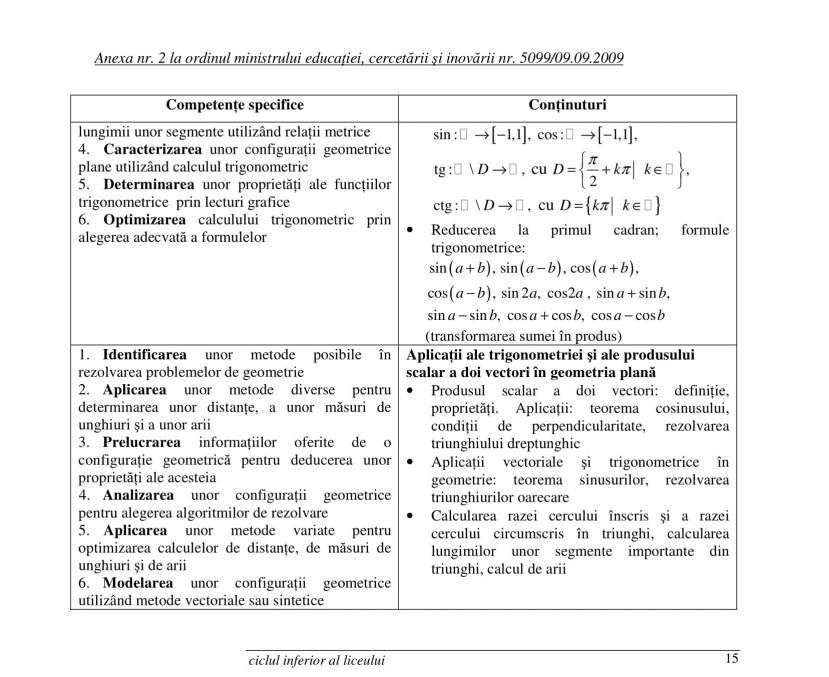 Programa-scolara-matematica-clasa-a-9-a.PDF-15