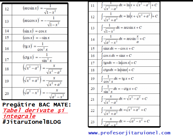 tabel-derivate-si-integrale2020-2