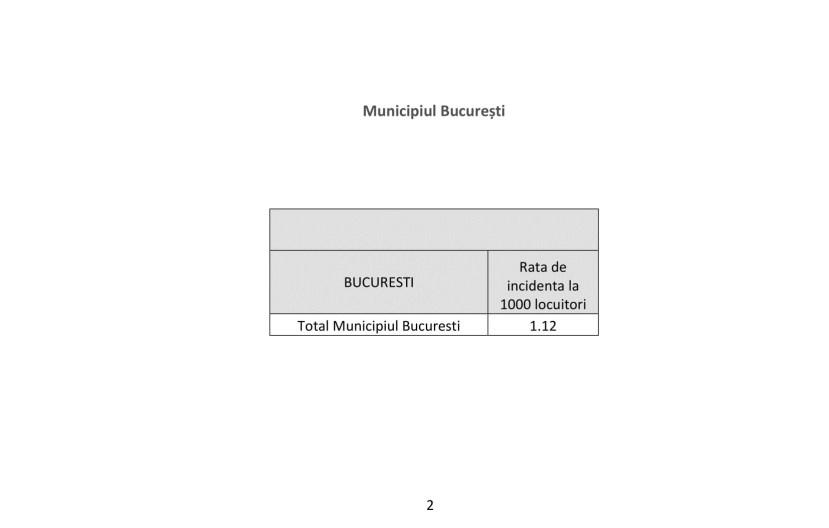 Analiza-epidemiologica-pe-judete-pentru-inceperea-anului-scolar-scenariu-rosu-galben-sau-verde-002