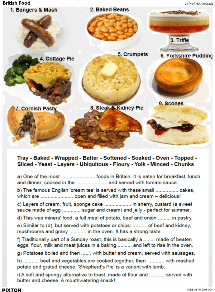 Typical british food exercise download the pdf for your classes forumfinder Choice Image