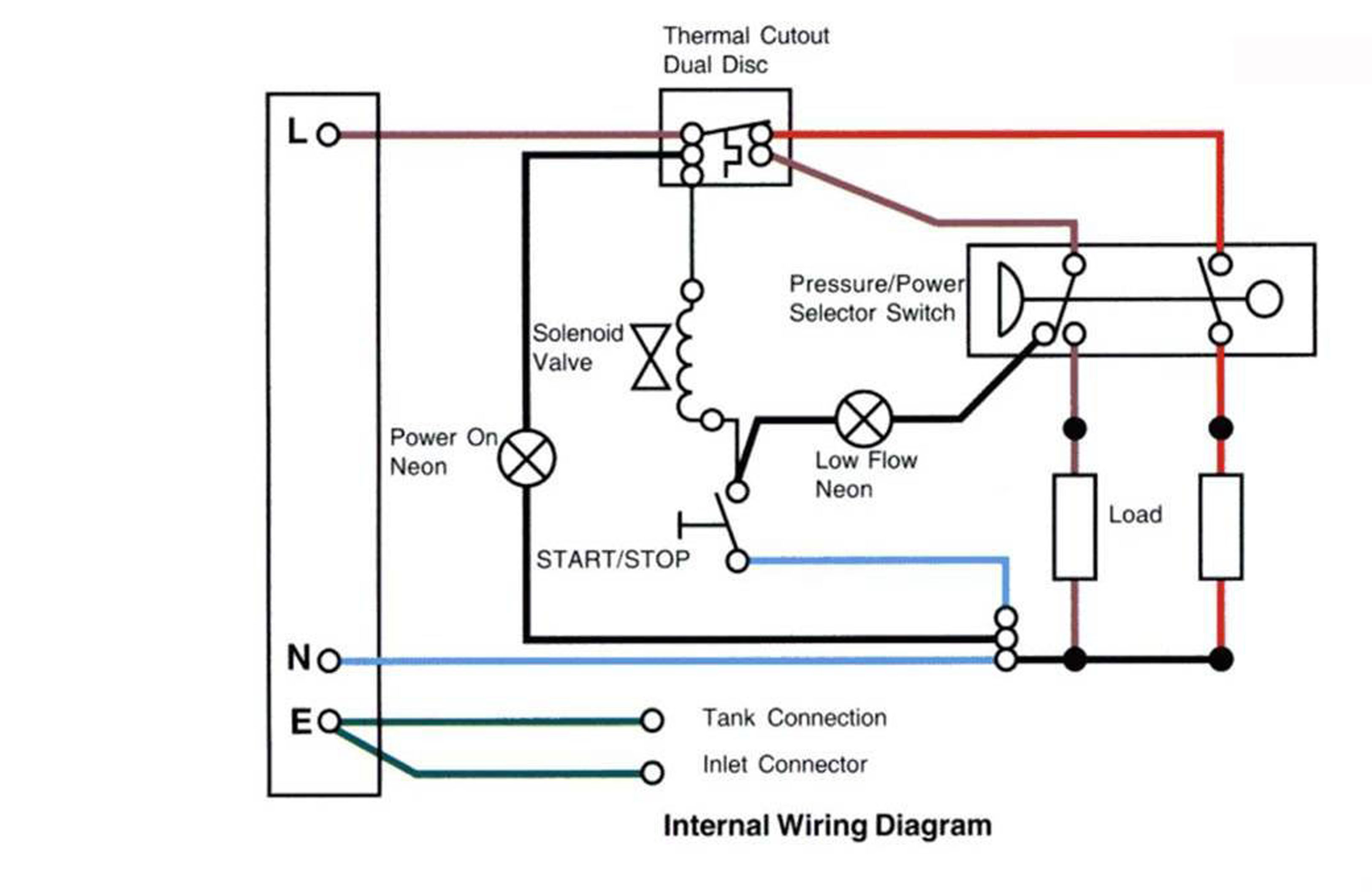 Mira Electric troubleshoot Sport Internal Wiring?resize=665%2C432 newlec extractor fan wiring diagram wiring diagram newlec extractor fan wiring diagram at panicattacktreatment.co