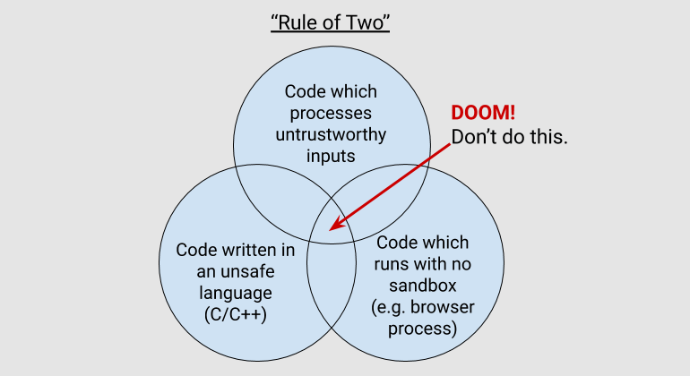 rule-of-two.png