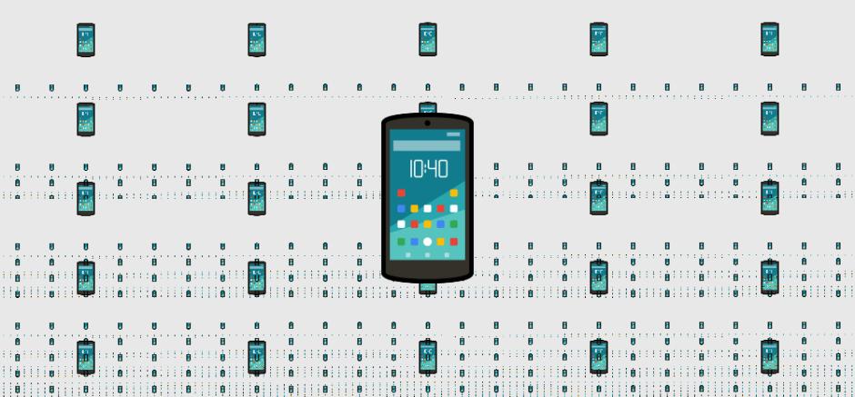 Android malware botnet