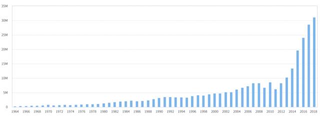 Japan inbound tourism statistics