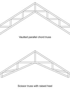 Help  noob with raising garage ceiling archive the journal board also rh garagejournal